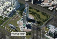 Photo of New 'Future District' created in Dubai, Dhs1bn fund launched for 'new economy' firms