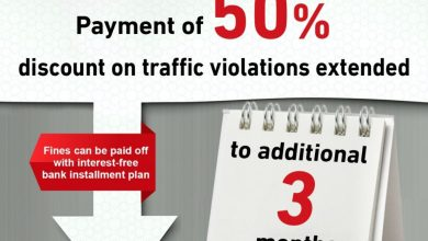 Photo of Abu Dhabi Police has announced an extension of the 50 per cent discount on traffic violations till June 22.